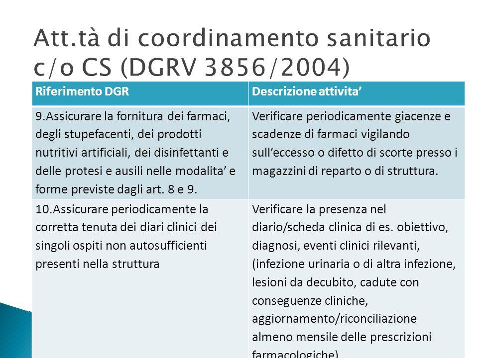 Att.tà di coordinamento sanitario c/o CS (DGRV 3856/2004) Riferimento DGRDescrizione attivita 9.Assicurare la fornitura dei farmaci, degli stupefacent