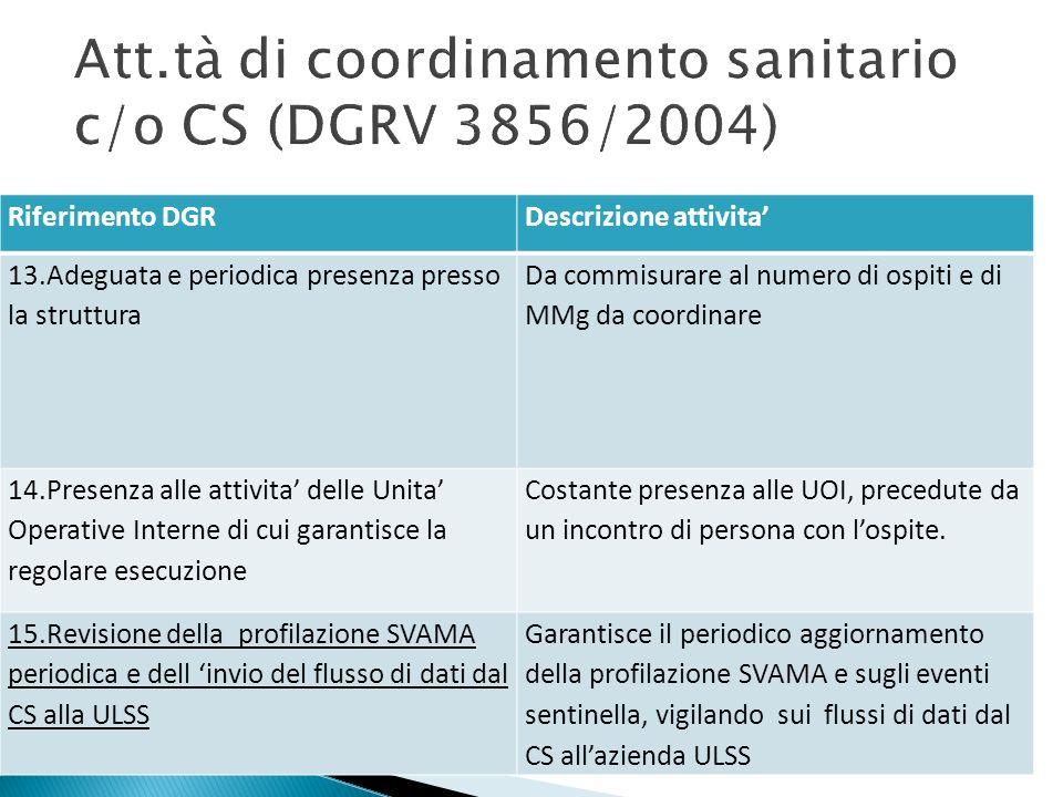 Att.tà di coordinamento sanitario c/o CS (DGRV 3856/2004) Riferimento DGRDescrizione attivita 13.Adeguata e periodica presenza presso la struttura Da