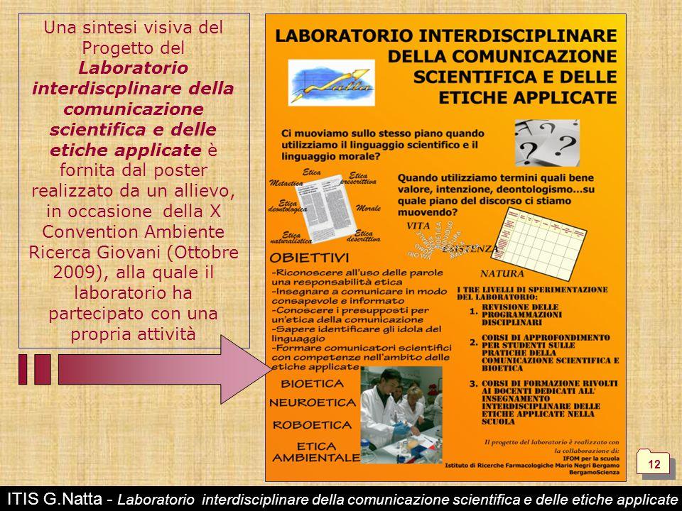 ITIS G.Natta - Laboratorio interdisciplinare della comunicazione scientifica e delle etiche applicate Una sintesi visiva del Progetto del Laboratorio