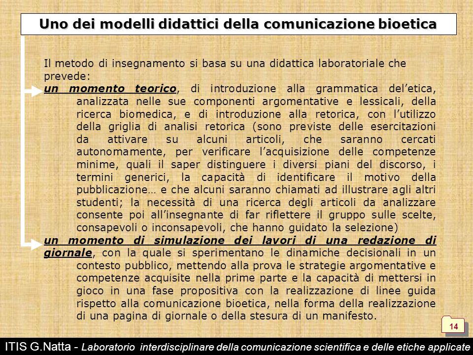 ITIS G.Natta - Laboratorio interdisciplinare della comunicazione scientifica e delle etiche applicate 14 Uno dei modelli didattici della comunicazione