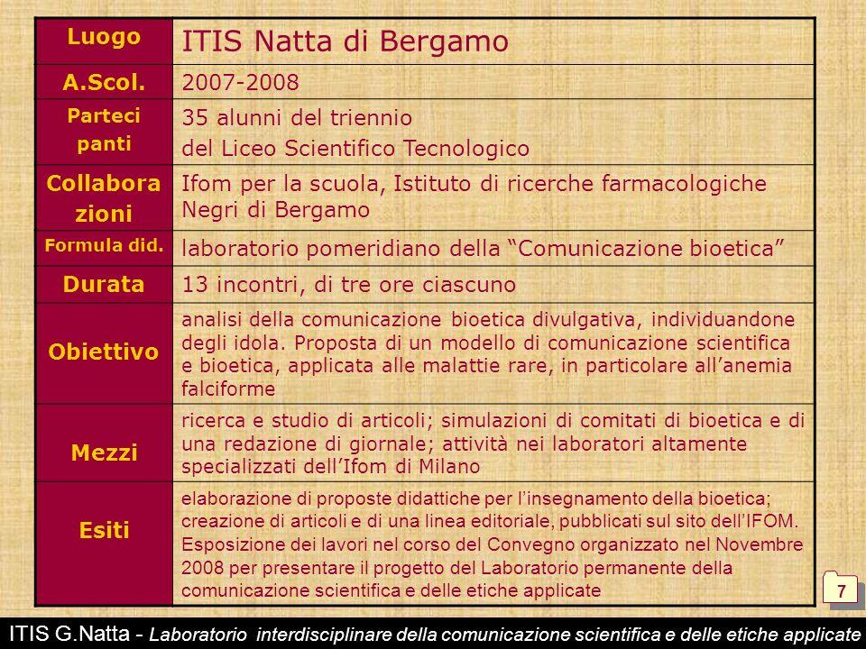 ITIS G.Natta - Laboratorio interdisciplinare della comunicazione scientifica e delle etiche applicate 8 8 Luogo ITIS Natta di Bergamo A.Scol.2008-2009 Partec.