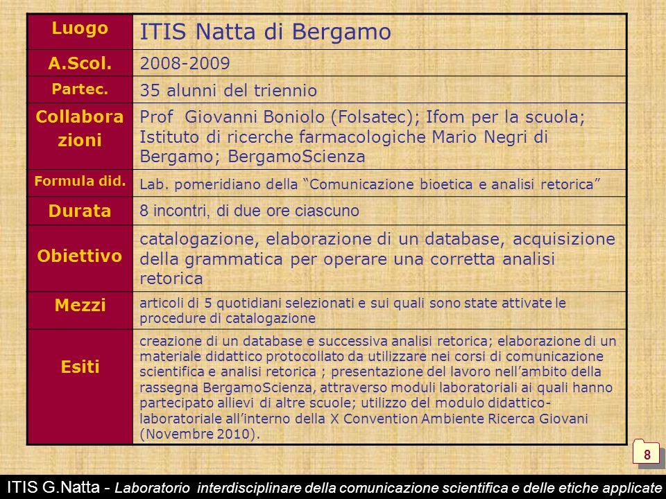 ITIS G.Natta - Laboratorio interdisciplinare della comunicazione scientifica e delle etiche applicate 8 8 Luogo ITIS Natta di Bergamo A.Scol.2008-2009
