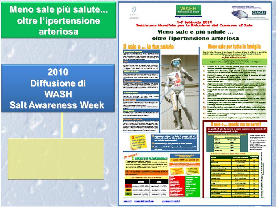 2010 Diffusione di WASH Salt Awareness Week Salt Awareness Week P osters e opuscoli p er i consumatori P osters e opuscoli p er i consumatori Meno sal