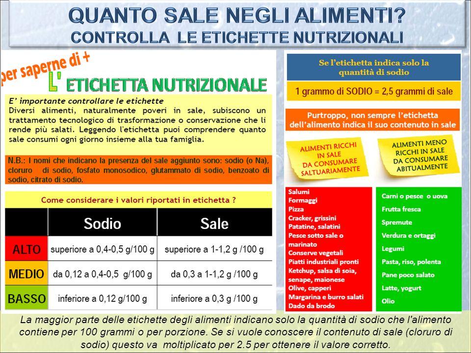 La maggior parte delle etichette degli alimenti indicano solo la quantità di sodio che l alimento contiene per 100 grammi o per porzione.