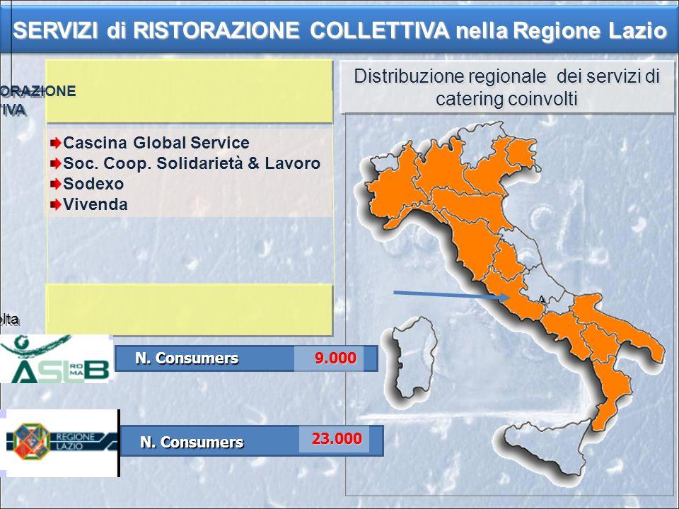 SERVIZI di RISTORAZIONE COLLETTIVA nella Regione Lazio SERVIZI DI RISTORAZIONE COLLETTIVA Distribuzione regionale dei servizi di catering coinvolti Cascina Global Service Soc.