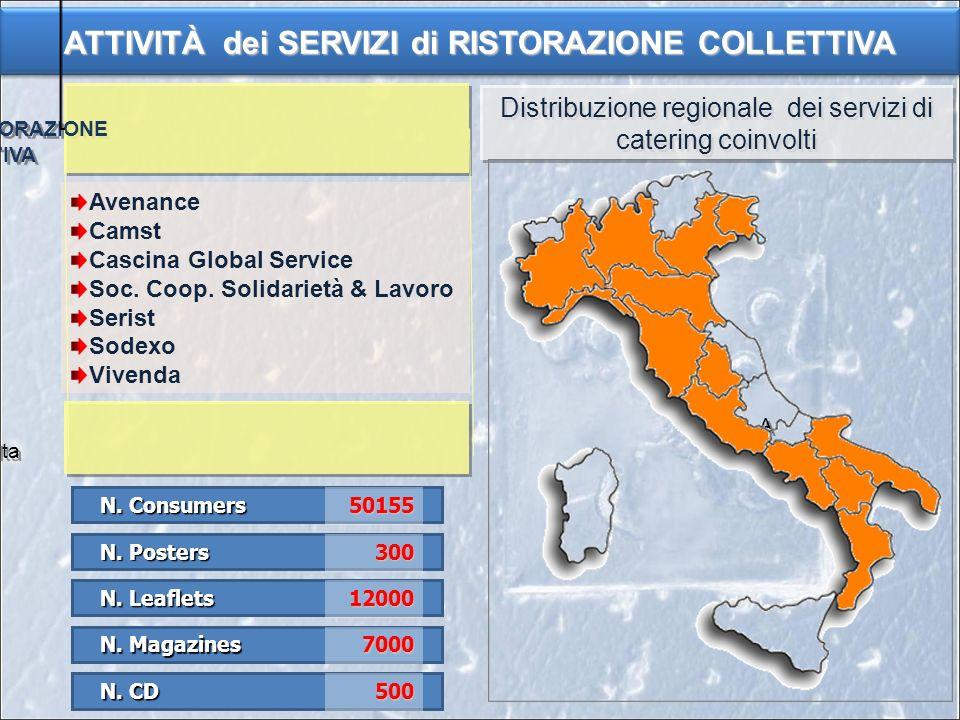 ATTIVITÀ dei SERVIZI di RISTORAZIONE COLLETTIVA SERVIZI DI RISTORAZIONE COLLETTIVA Distribuzione regionale dei servizi di catering coinvolti Avenance Camst Cascina Global Service Soc.