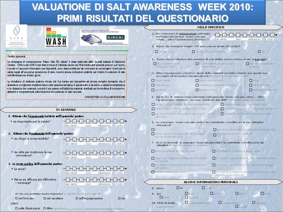 VALUATIONE DI SALT AWARENESS WEEK 2010: PRIMI RISULTATI DEL QUESTIONARIO