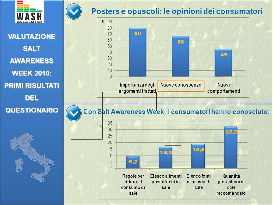VALUTAZIONE SALT AWARENESS WEEK 2010: PRIMI RISULTATI DEL QUESTIONARIO Posters e opuscoli: le opinioni dei consumatori Con Salt Awareness Week, i consumatori hanno conosciuto: