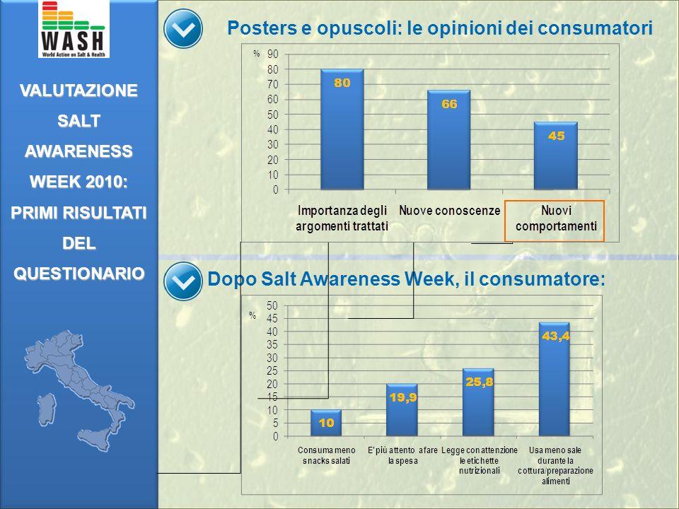 Dopo Salt Awareness Week, il consumatore: VALUTAZIONE SALT AWARENESS WEEK 2010: PRIMI RISULTATI DEL QUESTIONARIO Posters e opuscoli: le opinioni dei consumatori
