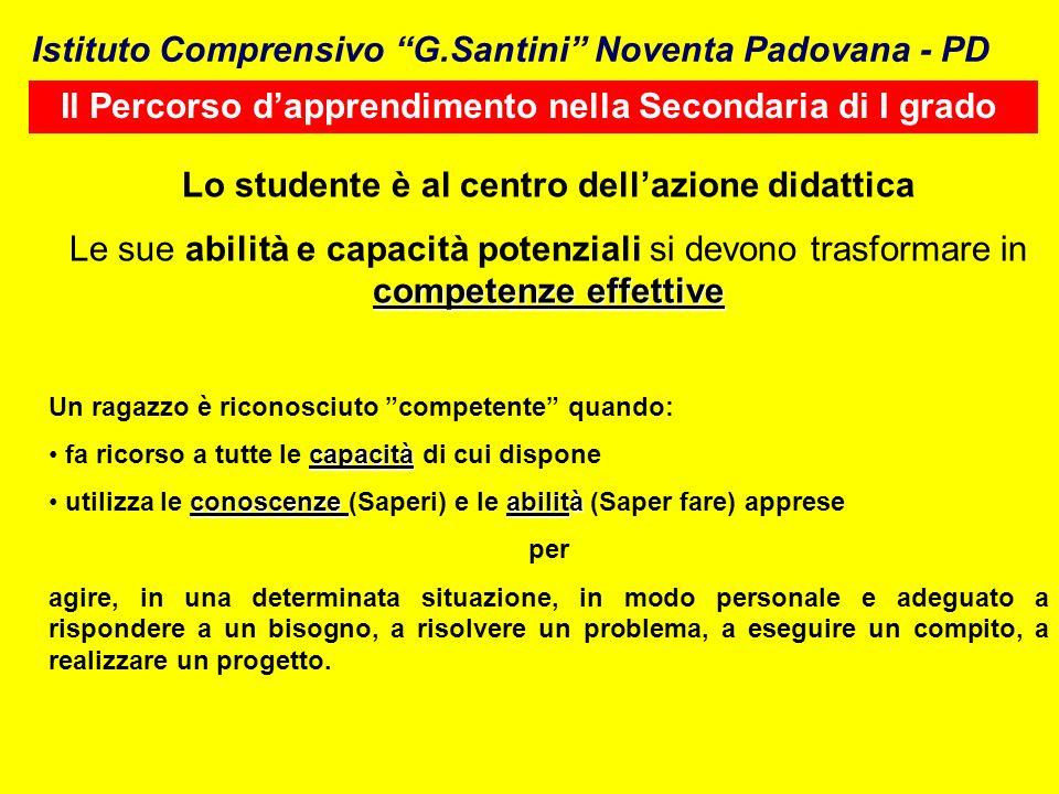 Lo studente è al centro dellazione didattica competenze effettive Le sue abilità e capacità potenziali si devono trasformare in competenze effettive U