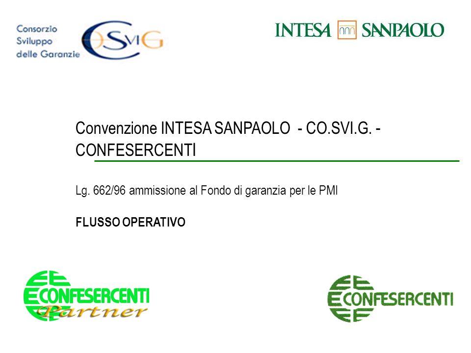 Convenzione INTESA SANPAOLO - CO.SVI.G. - CONFESERCENT I Lg. 662/96 ammissione al Fondo di garanzia per le PMI FLUSSO OPERATIVO LOGO BANCA