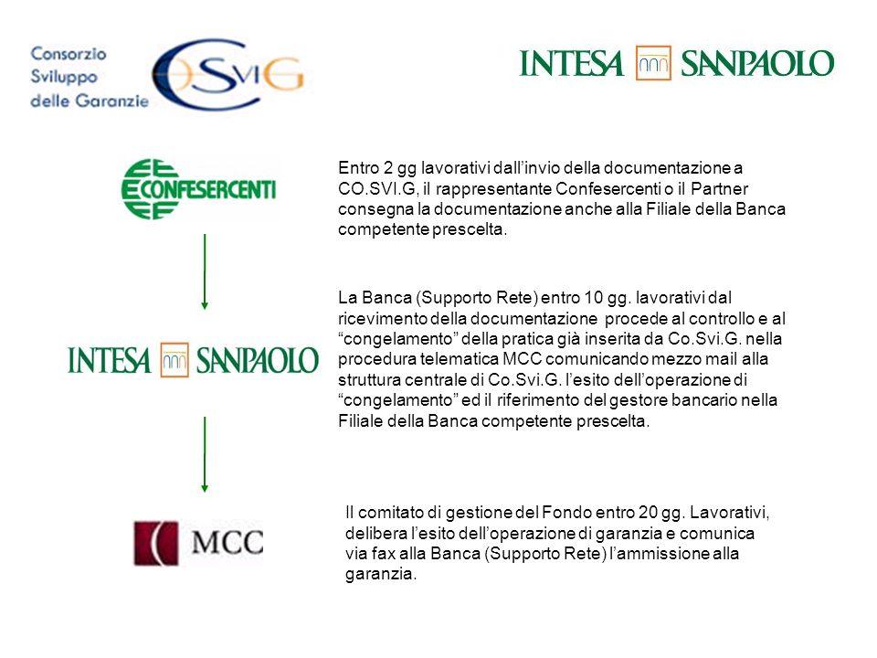 Entro 2 gg lavorativi dallinvio della documentazione a CO.SVI.G, il rappresentante Confesercenti o il Partner consegna la documentazione anche alla Fi