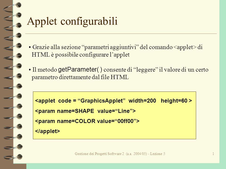 Gestione dei Progetti Software 2 (a.a.2004/05) - Lezione 512...