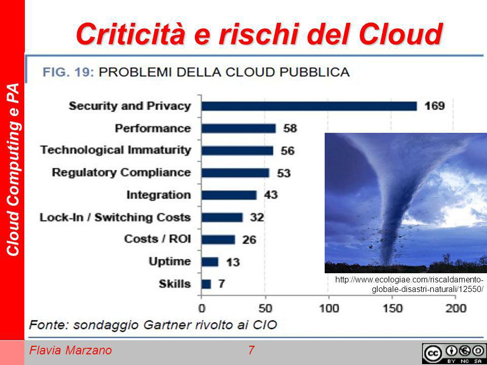 Cloud Computing e PA Flavia Marzano 7 Criticità e rischi del Cloud http://www.ecologiae.com/riscaldamento- globale-disastri-naturali/12550/