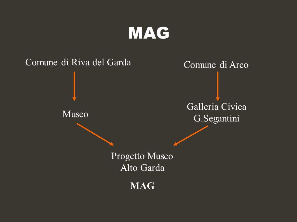 MAG Comune di Riva del Garda Comune di Arco Museo Galleria Civica G.Segantini Progetto Museo Alto Garda MAG
