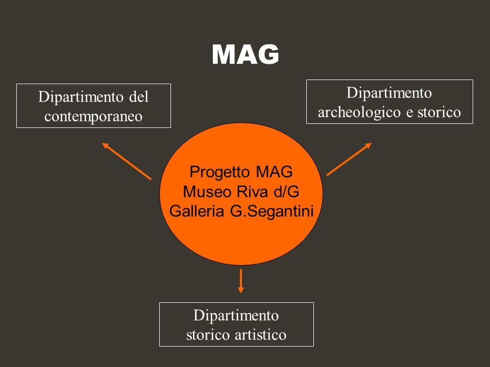 MAG Progetto MAG Museo Riva d/G Galleria G.Segantini Dipartimento archeologico e storico Dipartimento del contemporaneo Dipartimento storico artistico