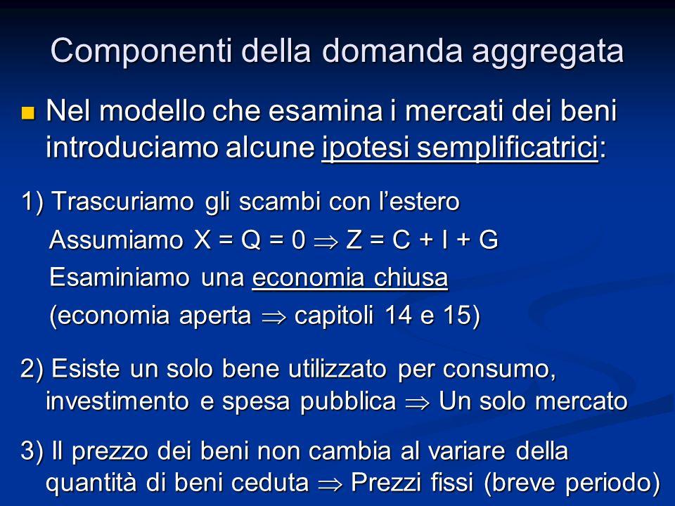 Componenti della domanda aggregata Nel modello che esamina i mercati dei beni introduciamo alcune ipotesi semplificatrici: Nel modello che esamina i mercati dei beni introduciamo alcune ipotesi semplificatrici: 1) Trascuriamo gli scambi con lestero Assumiamo X = Q = 0 Z = C + I + G Assumiamo X = Q = 0 Z = C + I + G Esaminiamo una economia chiusa Esaminiamo una economia chiusa (economia aperta capitoli 14 e 15) (economia aperta capitoli 14 e 15) 2) Esiste un solo bene utilizzato per consumo, investimento e spesa pubblica Un solo mercato 3) Il prezzo dei beni non cambia al variare della quantità di beni ceduta Prezzi fissi (breve periodo)