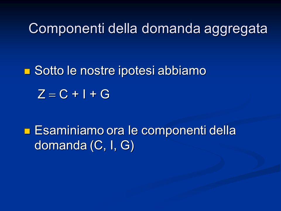 Sotto le nostre ipotesi abbiamo Sotto le nostre ipotesi abbiamo Z C + I + G Z C + I + G Esaminiamo ora le componenti della domanda (C, I, G) Esaminiamo ora le componenti della domanda (C, I, G)