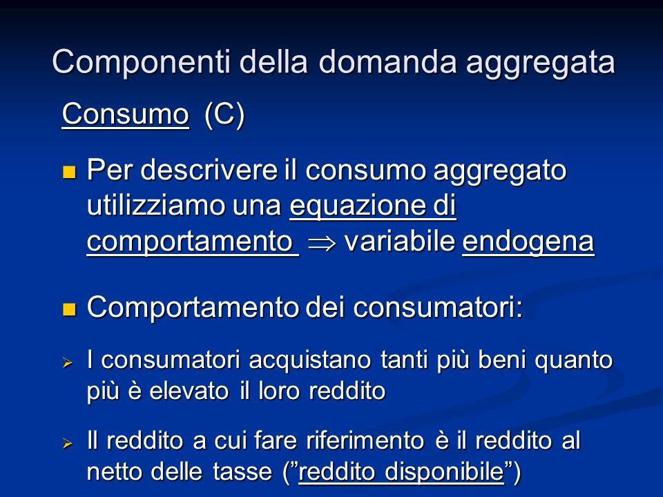 Componenti della domanda aggregata Consumo (C) Per descrivere il consumo aggregato utilizziamo una equazione di comportamento variabile endogena Per descrivere il consumo aggregato utilizziamo una equazione di comportamento variabile endogena Comportamento dei consumatori: Comportamento dei consumatori: I consumatori acquistano tanti più beni quanto più è elevato il loro reddito I consumatori acquistano tanti più beni quanto più è elevato il loro reddito Il reddito a cui fare riferimento è il reddito al netto delle tasse (reddito disponibile) Il reddito a cui fare riferimento è il reddito al netto delle tasse (reddito disponibile)