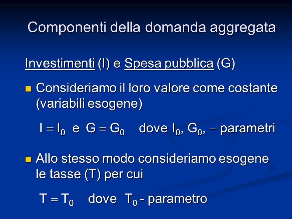 Investimenti (I) e Spesa pubblica (G) Consideriamo il loro valore come costante (variabili esogene) Consideriamo il loro valore come costante (variabili esogene) I I 0 e G G 0 dove I 0, G 0, parametri I I 0 e G G 0 dove I 0, G 0, parametri Allo stesso modo consideriamo esogene le tasse (T) per cui Allo stesso modo consideriamo esogene le tasse (T) per cui T T 0 dove T 0 - parametro T T 0 dove T 0 - parametro Componenti della domanda aggregata