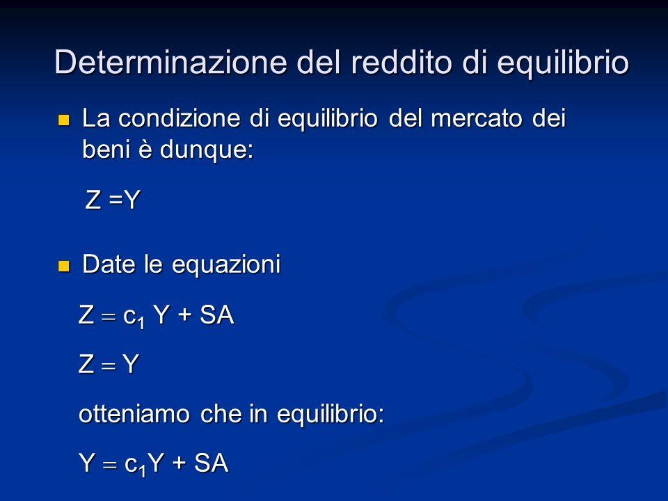 La condizione di equilibrio del mercato dei beni è dunque: La condizione di equilibrio del mercato dei beni è dunque: Z =Y Z =Y Date le equazioni Date le equazioni Z c 1 Y + SA Z c 1 Y + SA Z Y Z Y otteniamo che in equilibrio: otteniamo che in equilibrio: Y c 1 Y + SA Y c 1 Y + SA Determinazione del reddito di equilibrio