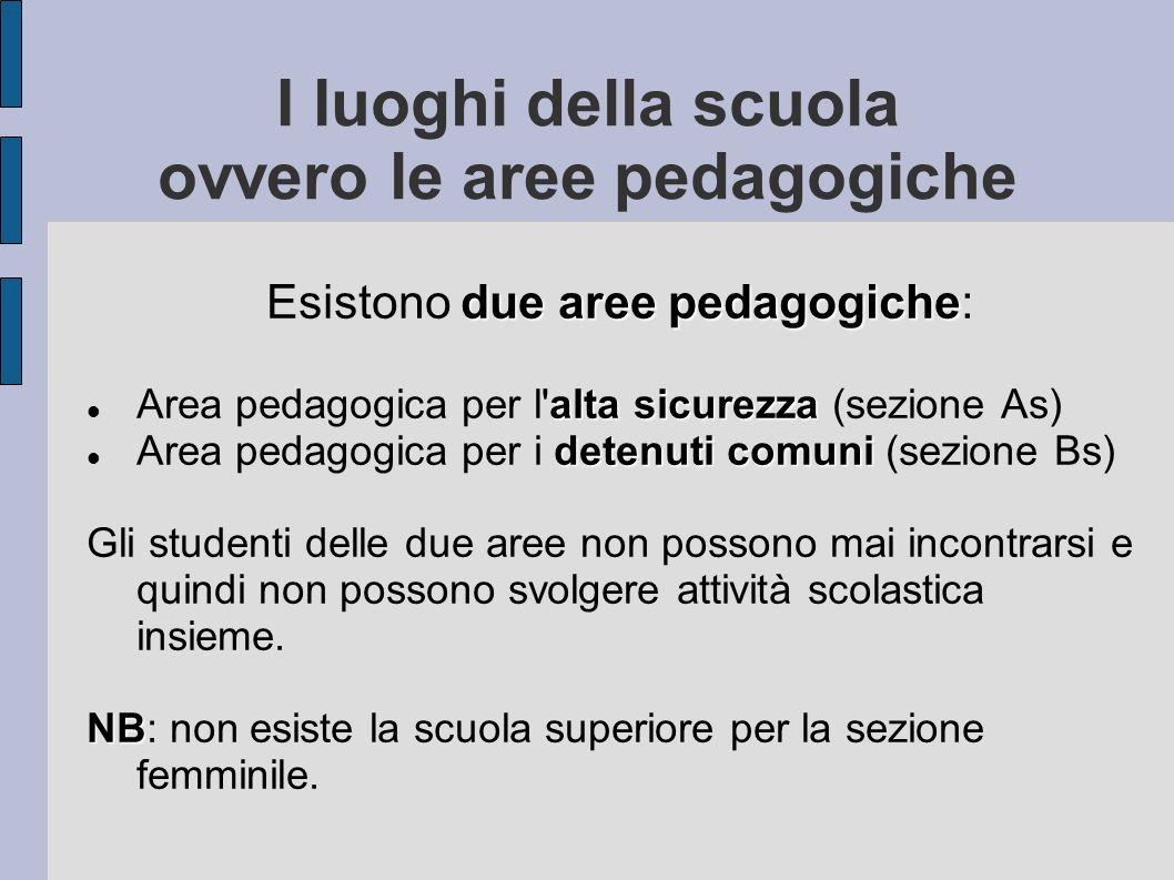 I luoghi della scuola ovvero le aree pedagogiche due aree pedagogiche Esistono due aree pedagogiche: alta sicurezza Area pedagogica per l'alta sicurez