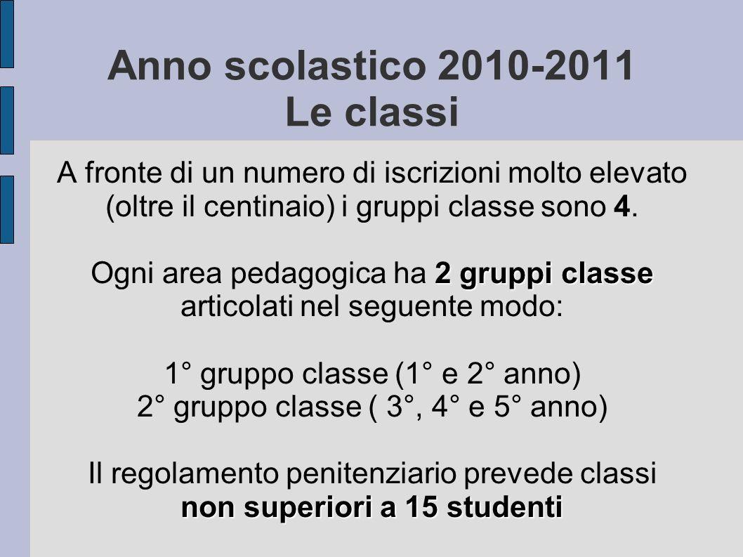 Anno scolastico 2010-2011 Le classi A fronte di un numero di iscrizioni molto elevato (oltre il centinaio) i gruppi classe sono 4. 2 gruppi classe Ogn
