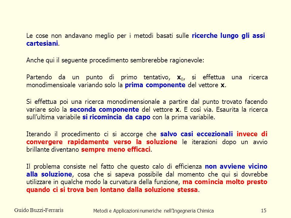 Metodi e Applicazioni numeriche nellIngegneria Chimica 15 Guido Buzzi-Ferraris Le cose non andavano meglio per i metodi basati sulle ricerche lungo gl