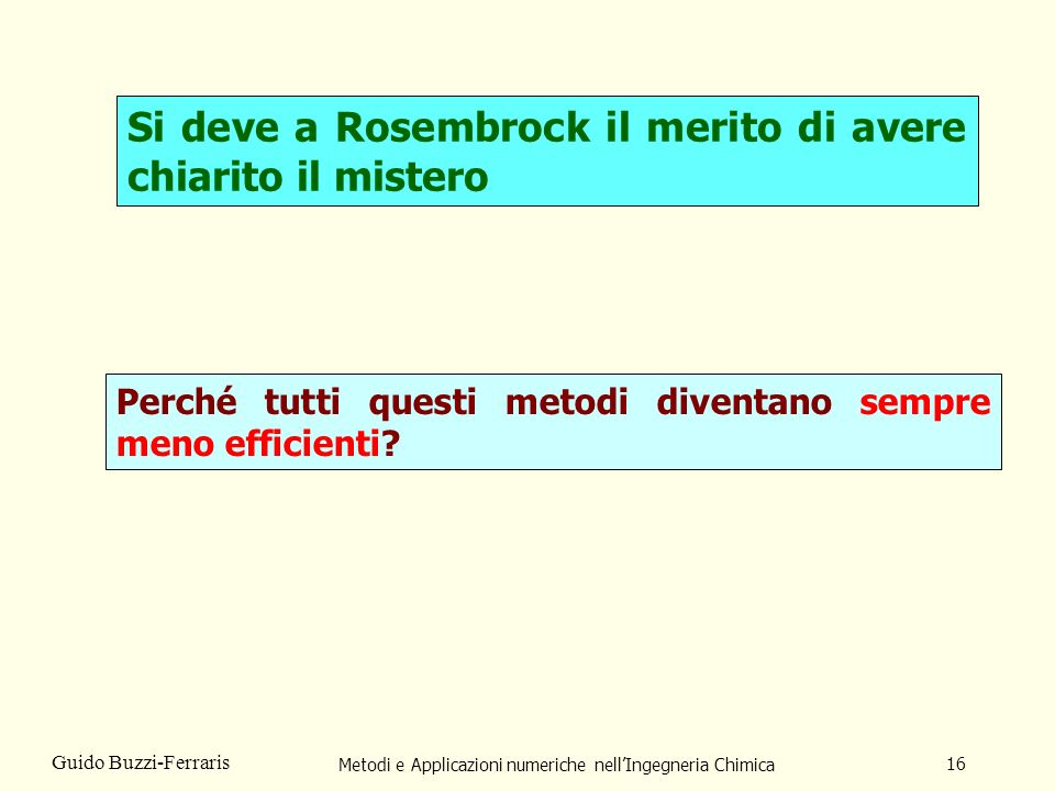 Metodi e Applicazioni numeriche nellIngegneria Chimica 16 Guido Buzzi-Ferraris Si deve a Rosembrock il merito di avere chiarito il mistero Perché tutt