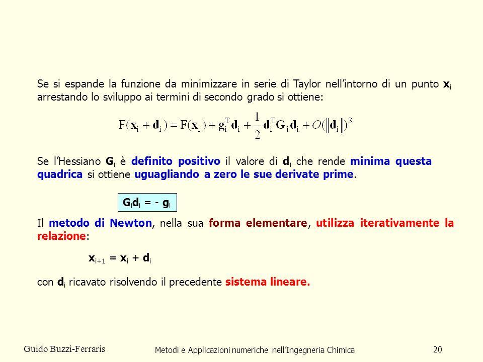 Metodi e Applicazioni numeriche nellIngegneria Chimica 20 Guido Buzzi-Ferraris Se si espande la funzione da minimizzare in serie di Taylor nellintorno