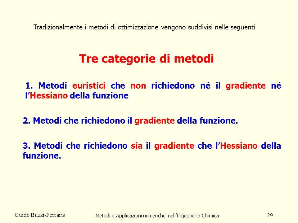 Metodi e Applicazioni numeriche nellIngegneria Chimica 29 Guido Buzzi-Ferraris Tre categorie di metodi 1. Metodi euristici che non richiedono né il gr