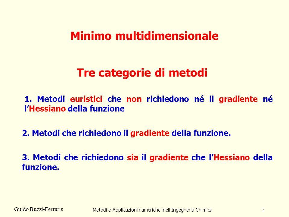 Metodi e Applicazioni numeriche nellIngegneria Chimica 3 Guido Buzzi-Ferraris Tre categorie di metodi 1. Metodi euristici che non richiedono né il gra