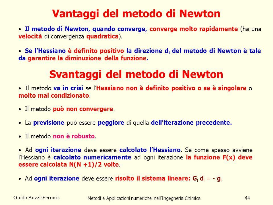 Metodi e Applicazioni numeriche nellIngegneria Chimica 44 Guido Buzzi-Ferraris Vantaggi del metodo di Newton Svantaggi del metodo di Newton Il metodo