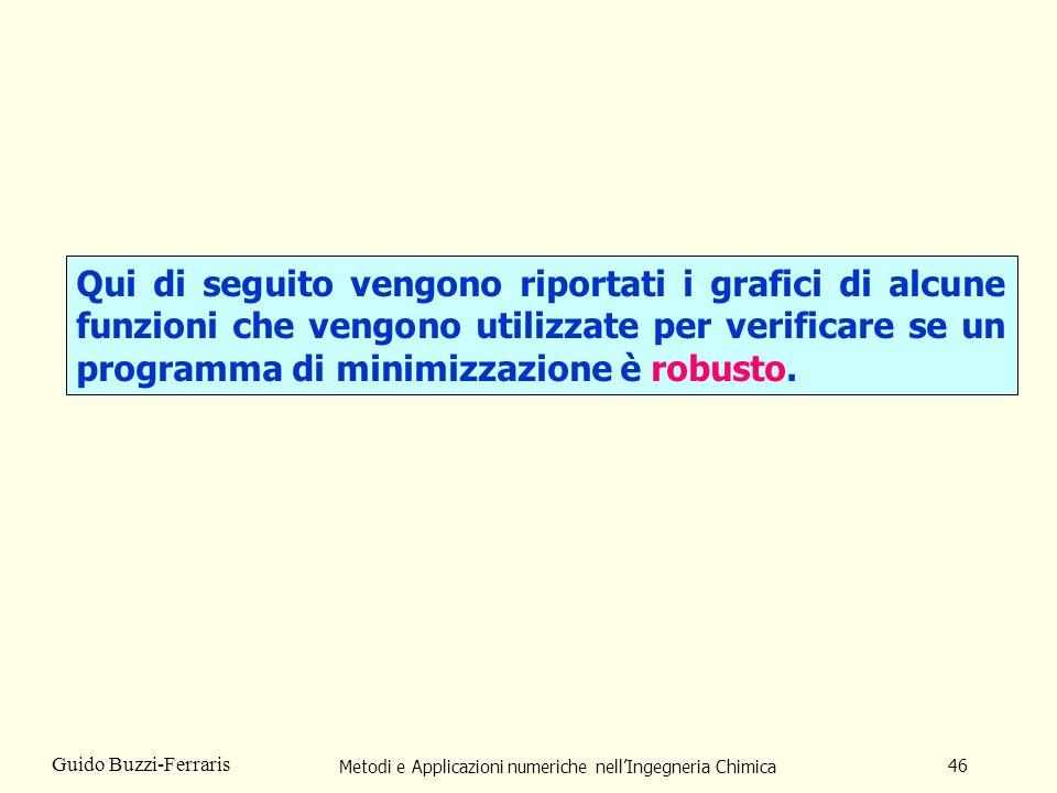 Metodi e Applicazioni numeriche nellIngegneria Chimica 46 Guido Buzzi-Ferraris Qui di seguito vengono riportati i grafici di alcune funzioni che vengo