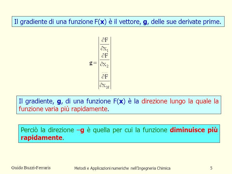 Metodi e Applicazioni numeriche nellIngegneria Chimica 5 Guido Buzzi-Ferraris Il gradiente di una funzione F(x) è il vettore, g, delle sue derivate pr