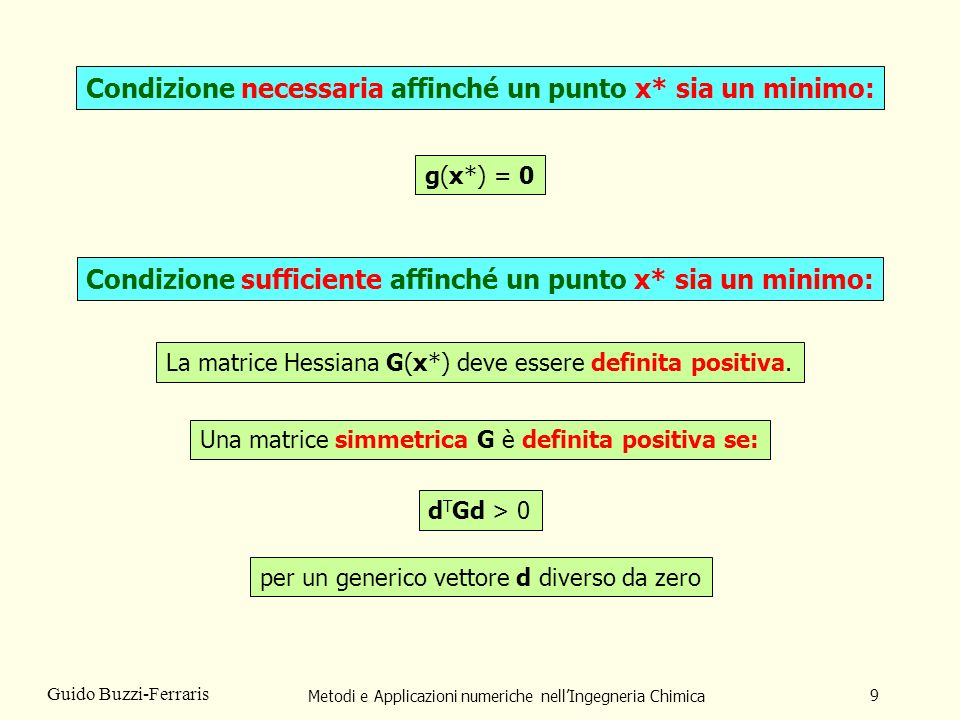 Metodi e Applicazioni numeriche nellIngegneria Chimica 9 Guido Buzzi-Ferraris Condizione necessaria affinché un punto x* sia un minimo: g(x*) = 0 Cond