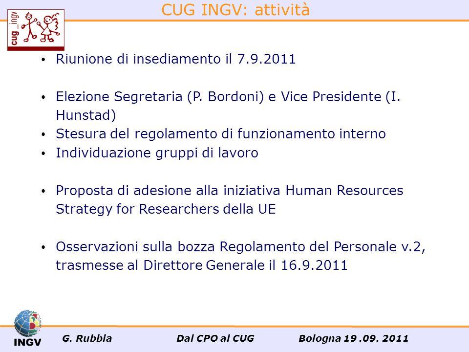 CUG INGV: gruppi di lavoro Conciliazione vita privata- professionale Formazione Statistiche di genere Concorsi e sviluppo professionale Sicurezza Performance Protocollo MIUR-DPO G.