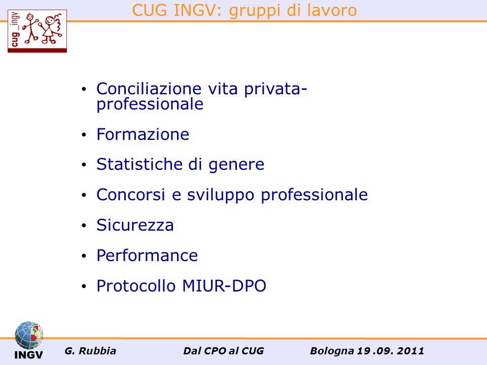 pariopportunita@ingv.it http://istituto.ingv.it/l-ingv/organi-e-strutture/cpo Grazie.
