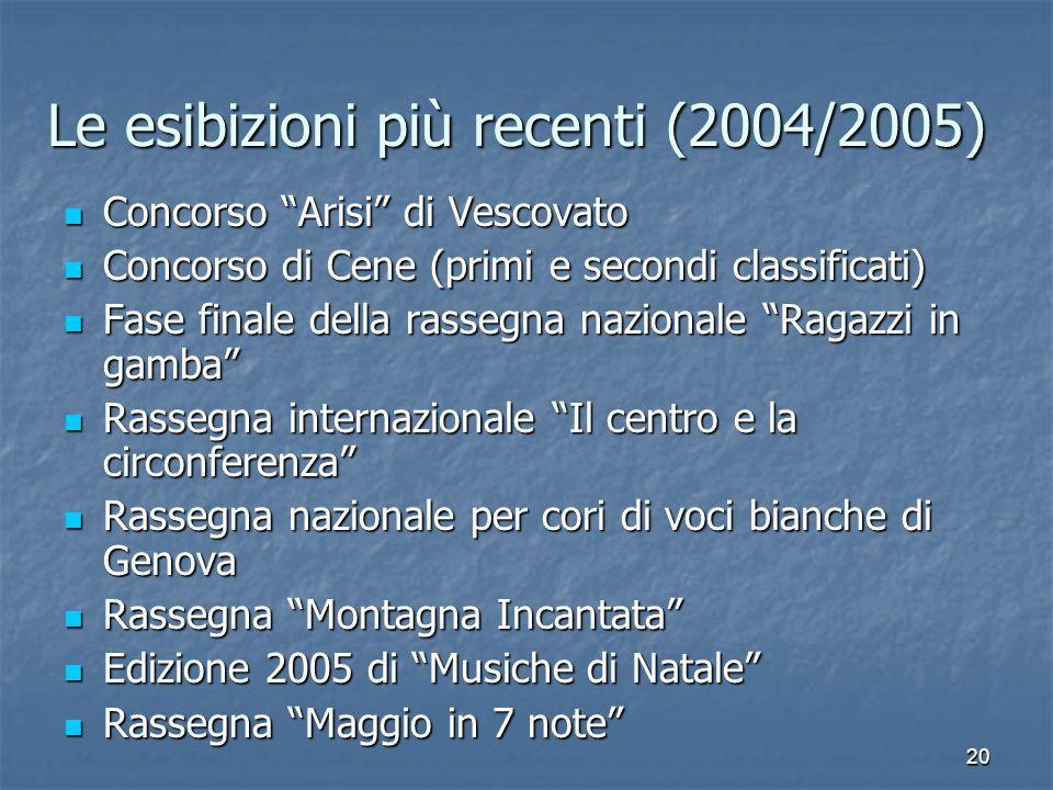 20 Le esibizioni più recenti (2004/2005) Concorso Arisi di Vescovato Concorso Arisi di Vescovato Concorso di Cene (primi e secondi classificati) Conco