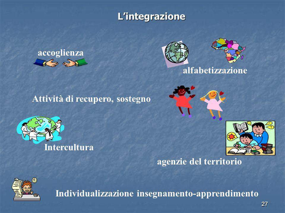 27 accoglienza alfabetizzazione Intercultura agenzie del territorio Individualizzazione insegnamento-apprendimento Attività di recupero, sostegno Lint