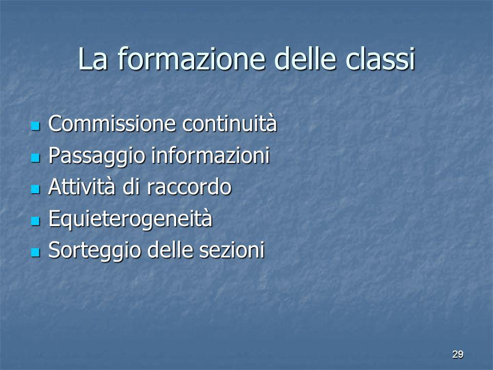 29 La formazione delle classi Commissione continuità Commissione continuità Passaggio informazioni Passaggio informazioni Attività di raccordo Attivit