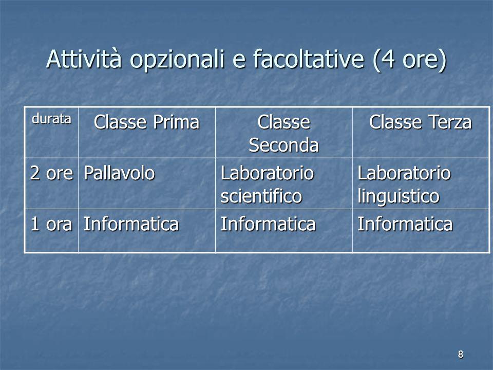 8 Attività opzionali e facoltative (4 ore) durata Classe Prima Classe Seconda Classe Terza 2 ore Pallavolo Laboratorio scientifico Laboratorio linguis