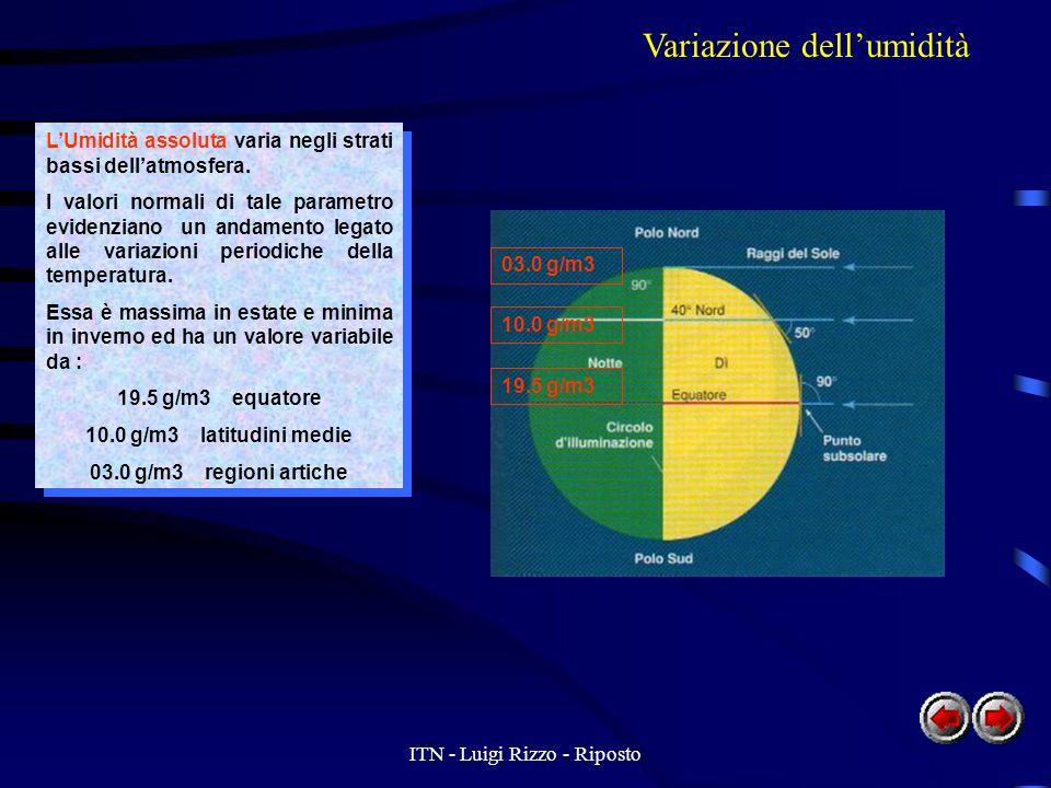 ITN - Luigi Rizzo - Riposto LUmidità relativa è data dal rapporto tra la quantità di vapore presente nellaria e la quantità massima che lambiente può