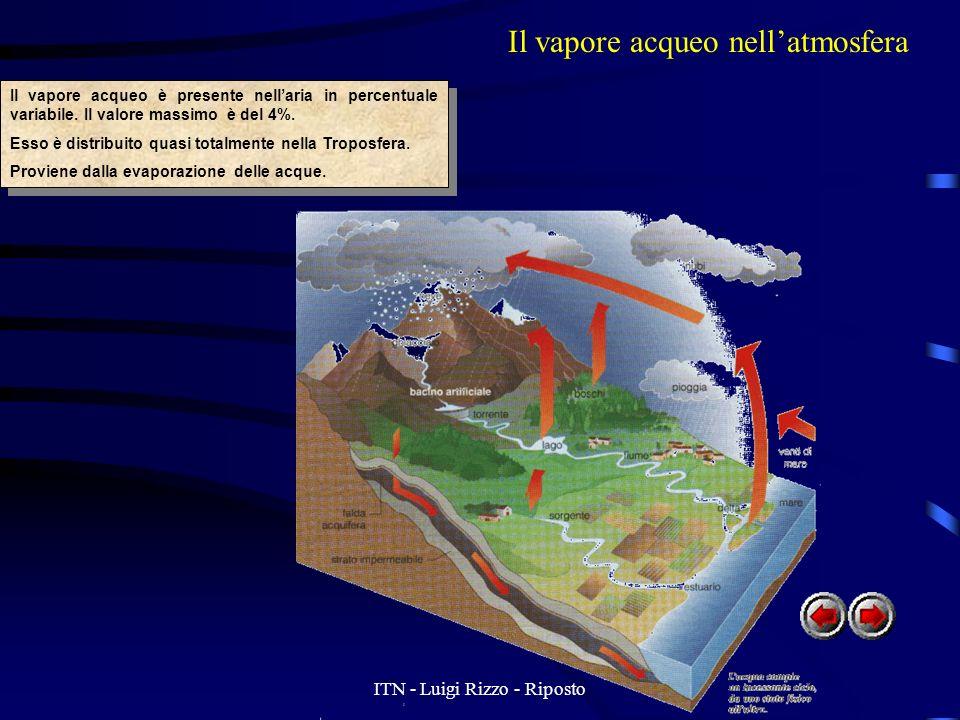 ITN - Luigi Rizzo - Riposto Il vapore acqueo nellatmosfera Il vapore acqueo è presente nellaria in percentuale variabile.