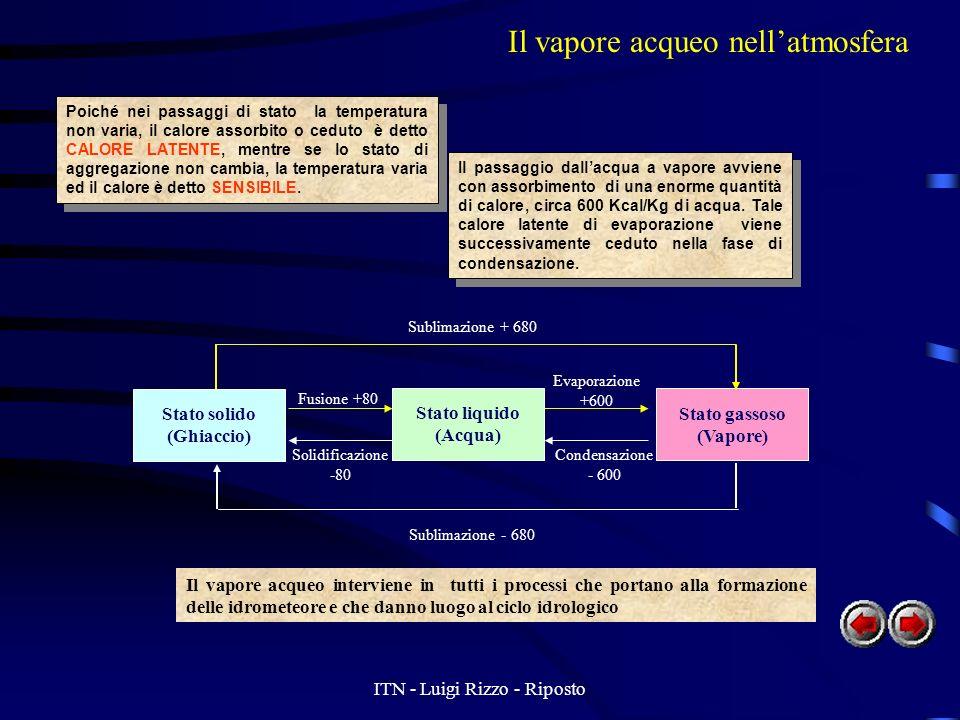 ITN - Luigi Rizzo - Riposto Evaporazione +600 Fusione +80 Il vapore acqueo nellatmosfera Tale elemento è il più importante costituente dellatmosfera,