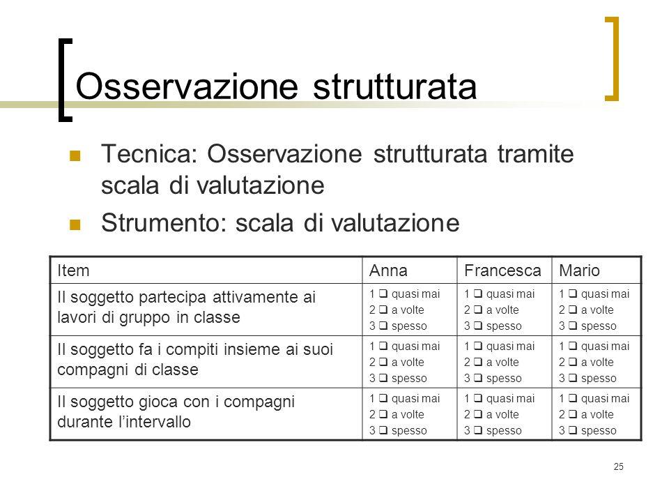 25 Osservazione strutturata Tecnica: Osservazione strutturata tramite scala di valutazione Strumento: scala di valutazione ItemAnnaFrancescaMario Il s