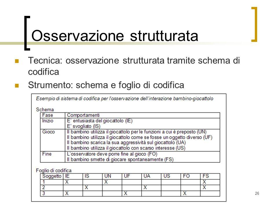 26 Osservazione strutturata Tecnica: osservazione strutturata tramite schema di codifica Strumento: schema e foglio di codifica