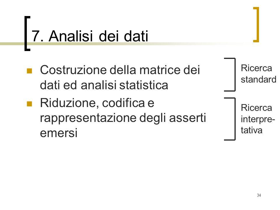 34 7. Analisi dei dati Costruzione della matrice dei dati ed analisi statistica Riduzione, codifica e rappresentazione degli asserti emersi Ricerca st