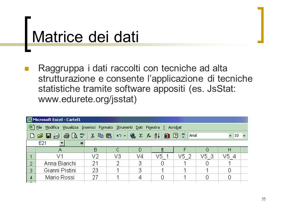 35 Matrice dei dati Raggruppa i dati raccolti con tecniche ad alta strutturazione e consente lapplicazione di tecniche statistiche tramite software ap
