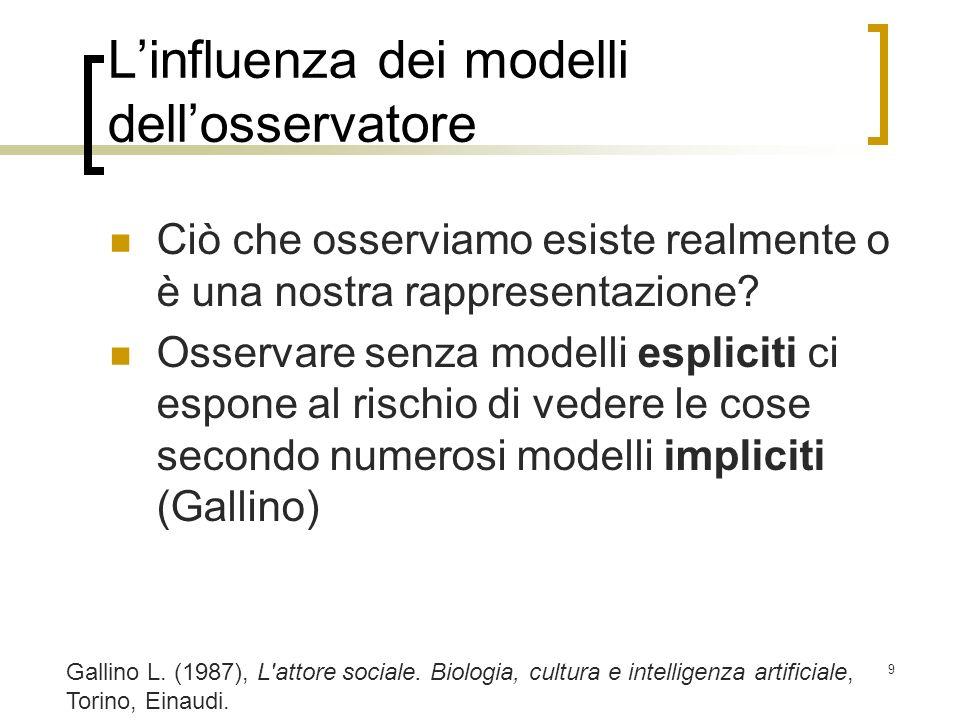 9 Linfluenza dei modelli dellosservatore Ciò che osserviamo esiste realmente o è una nostra rappresentazione? Osservare senza modelli espliciti ci esp